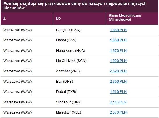 Przegląd ofert od Qatar Airways
